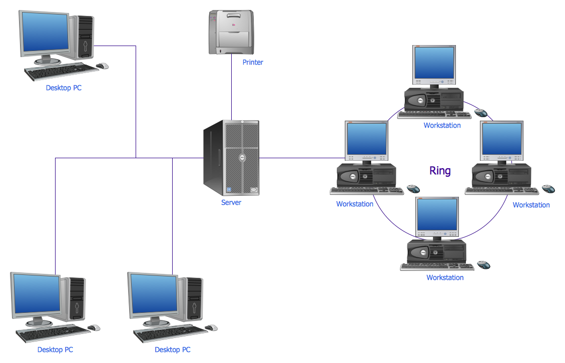 computer network diagram created with ConceptDraw PRO